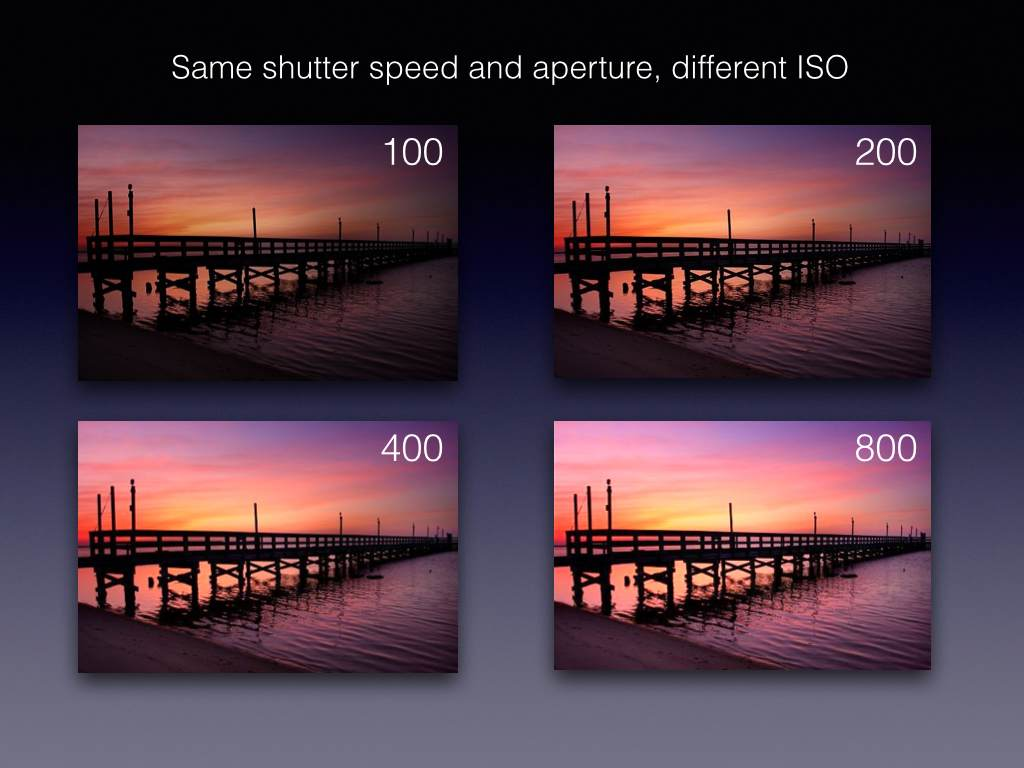 Is Iso On Camera - about camera